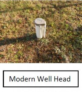 modern-well-head